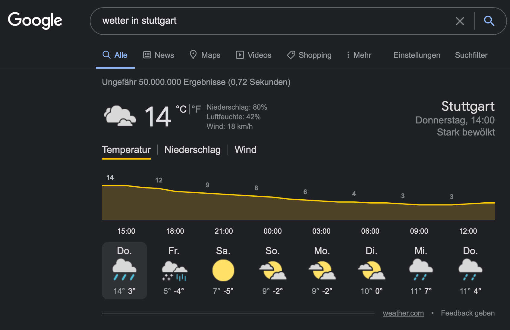 """Wetter in Stuttgart"" bei Google"